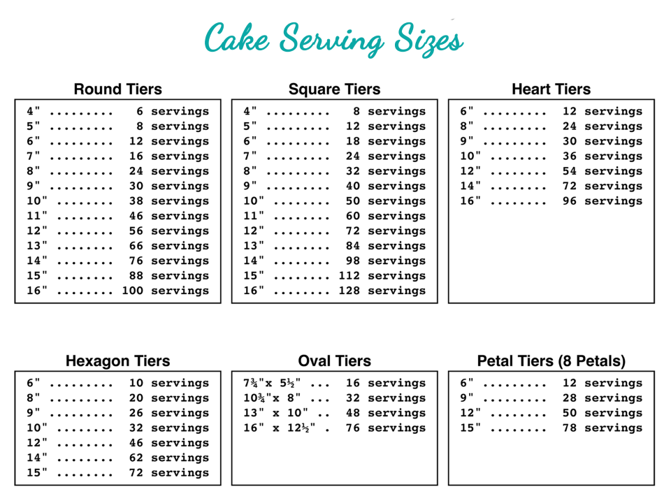 Cake Serving Guide Google Search Alll Cake Servings