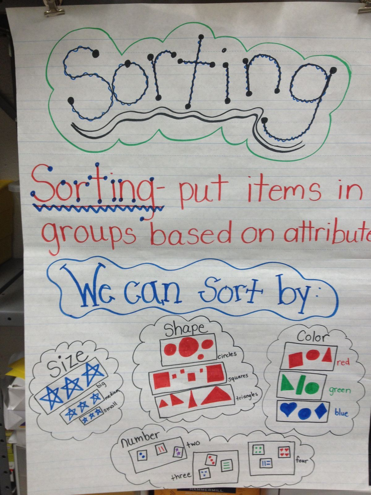 Pin By Mary Dudley On Math Stations Activities