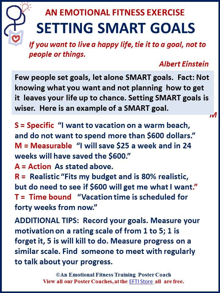 S-M-A-R-T Goals for Teens - Teen Coaching Life