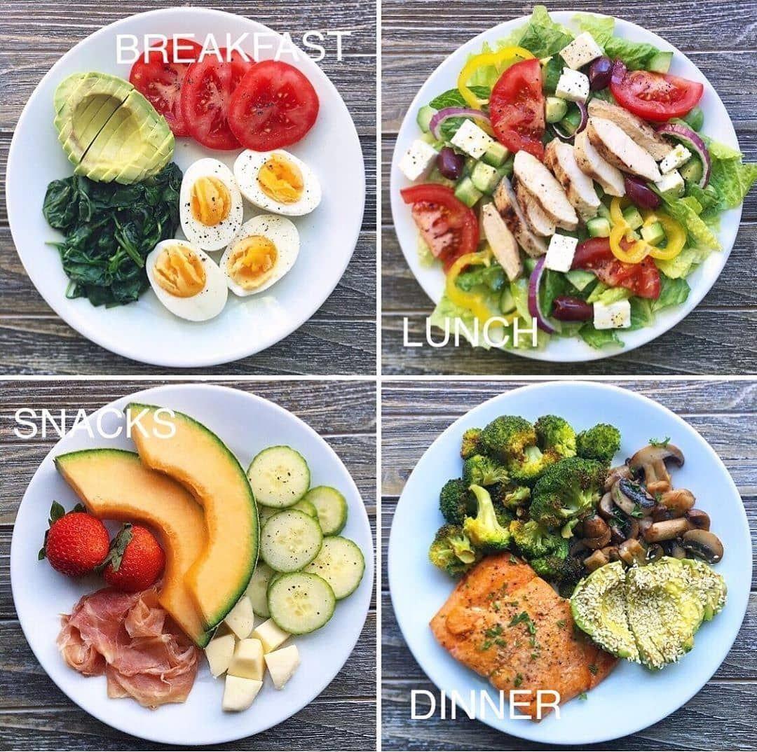 Comer Sano Gardens Plato De Comida Saludable Comida Dieta Comida Saludable