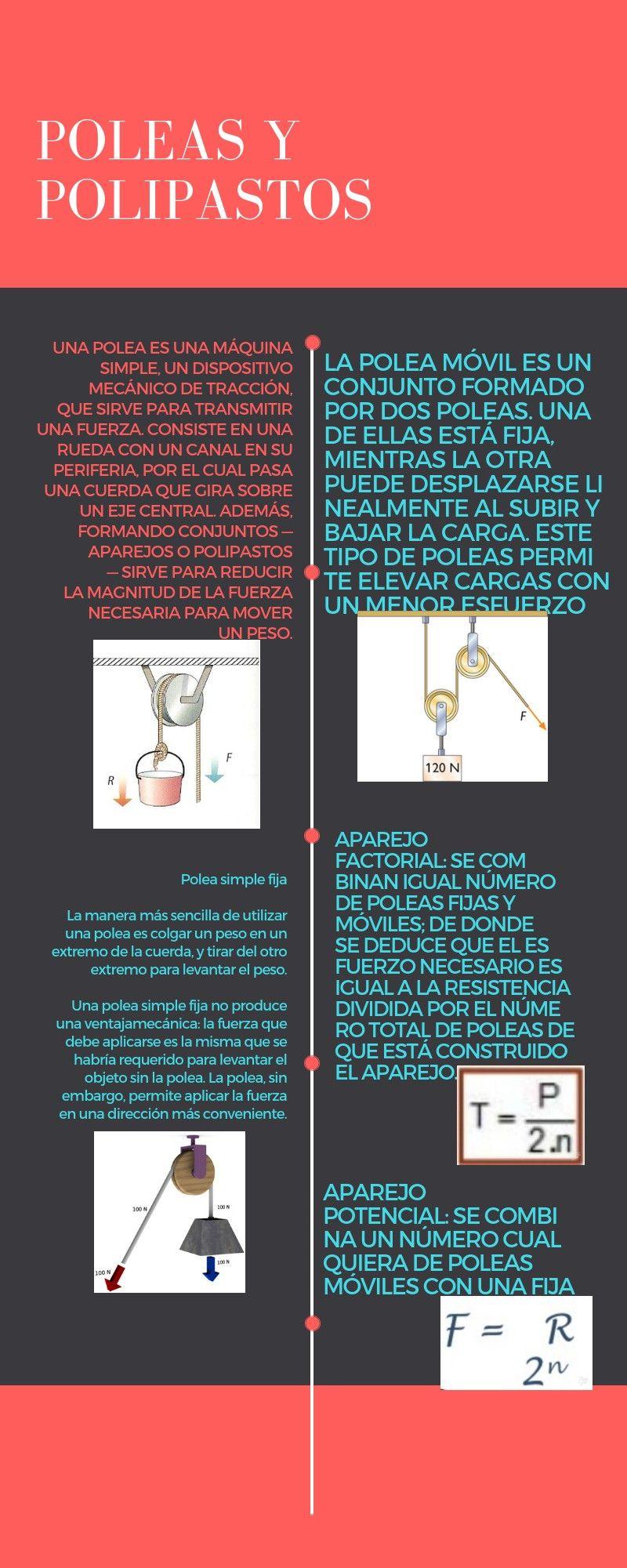 Pin De Nicolas Sanchez Camacho En 1 Paso A Paso Fuerza Caratula