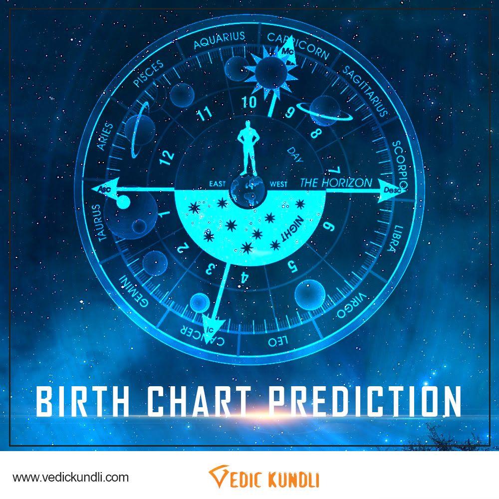 Pin by Anita Jain on Astrology Consultation Birth chart