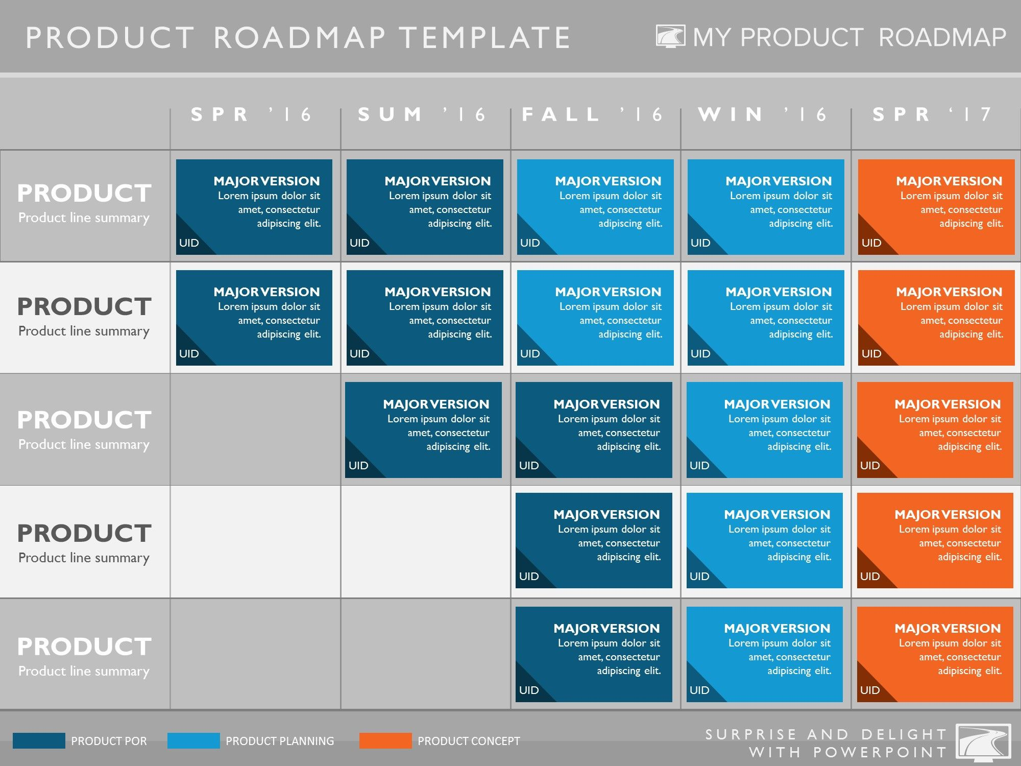 Five Phase Product Portfolio Timeline Roadmapping Presentation