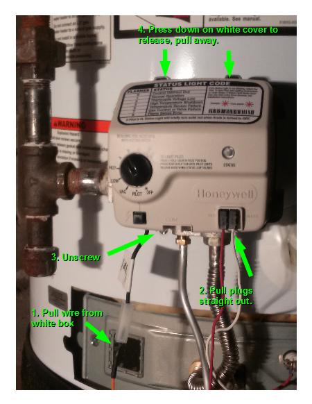 Honeywell Water Heater Reset : honeywell, water, heater, reset, Resetting, #$%@!!*, Honeywell, Valve, Water, Heater, Tyler, Heater,, Heating, Plumbing