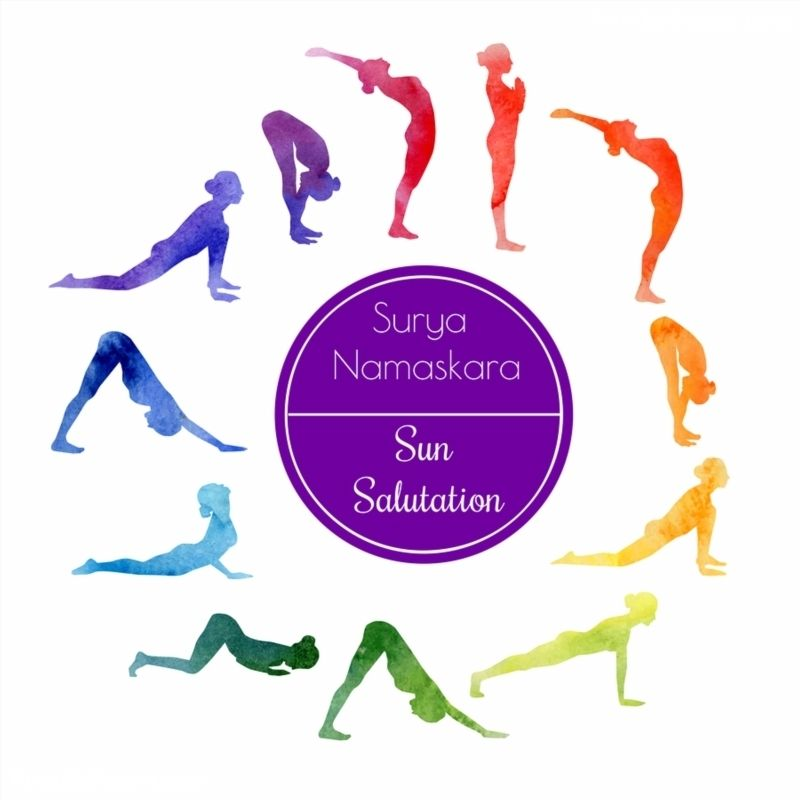 Poster Of Yoga Sun Salutation Poster Printmeposter Mousepad Tshirt Surya Namaskara Sun Salutation Yoga Illustration