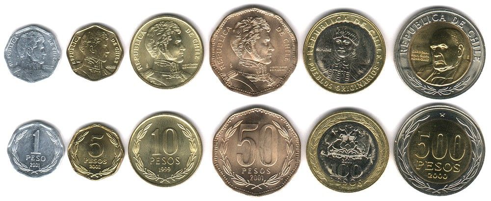 Chilean Peso Design Coin Sets Of The