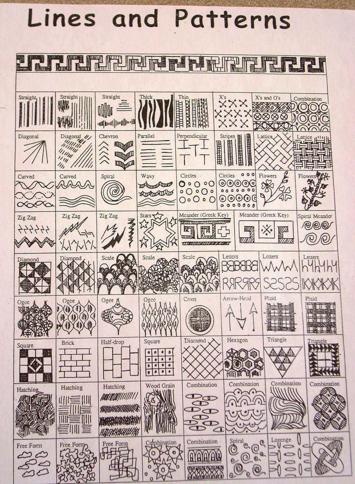 Linien Und Muster Muster Pinterest Kunst Zentangle Muster Und