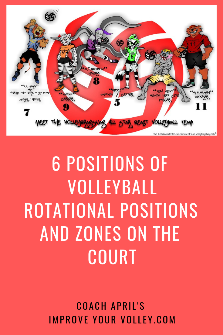 6 Positions Of Volleyball Rotational Positions And Zones On The Court Volleyball Positions Volleyball Positivity