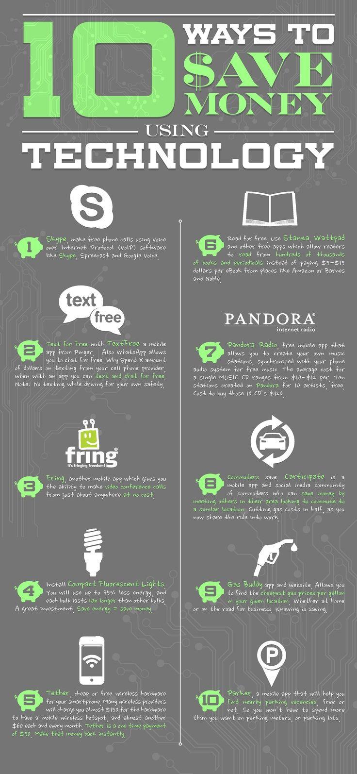 10 Ways to Save Money Using Technology