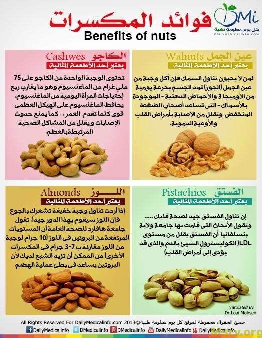 رجيم سريع ونظام غذائى لإنقاص 15 كيلو فى إسبوعين موقع مصري Health Facts Food Health Fitness Food Health Food