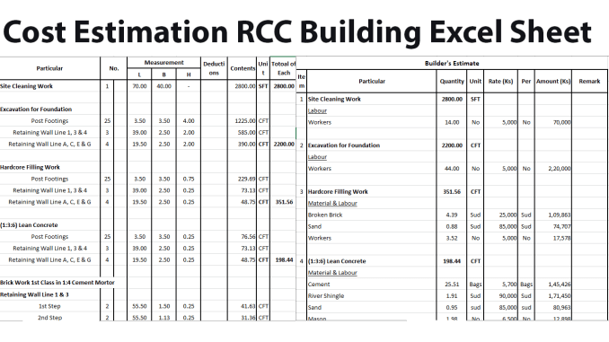 Cost Estimation RCC Building Excel Sheet | desktop in 2019 | Cost ...