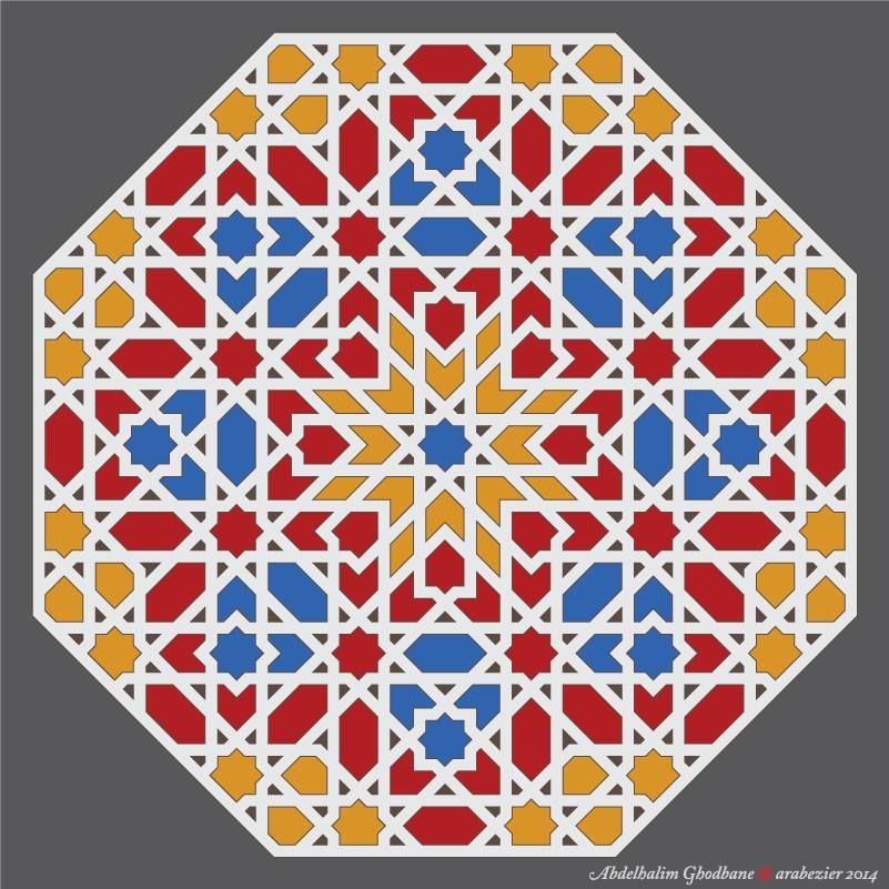 زخرفة ثمانية بسيطة Islamic Patterns Islamic Art Islamic Artwork