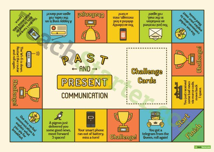 Past And Present Communication Board Game Teaching
