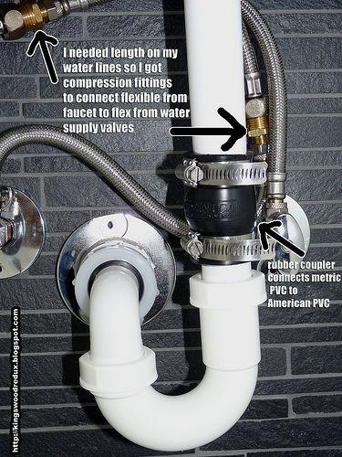 ikea sink plumbing hack flickr