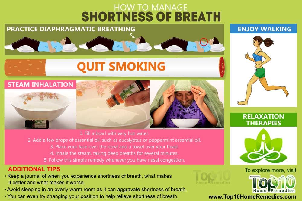 How to manage shortness of breath top 10 home remedies