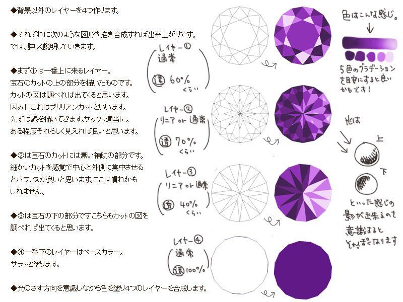 Pin By Pensoul23 On Study In 2019 宝石 イラスト 宝石 描き方 描き方