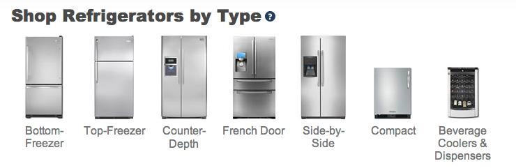 Types Of Fridge And Freezer