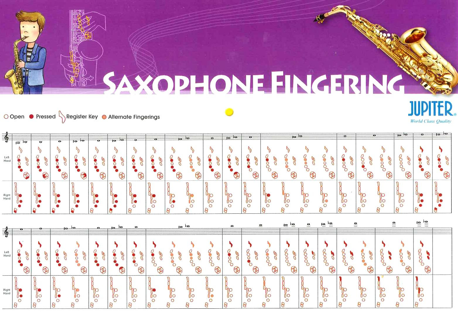 Tenor Saxophone Finger Chart For Beginners  Jupiter JasGl