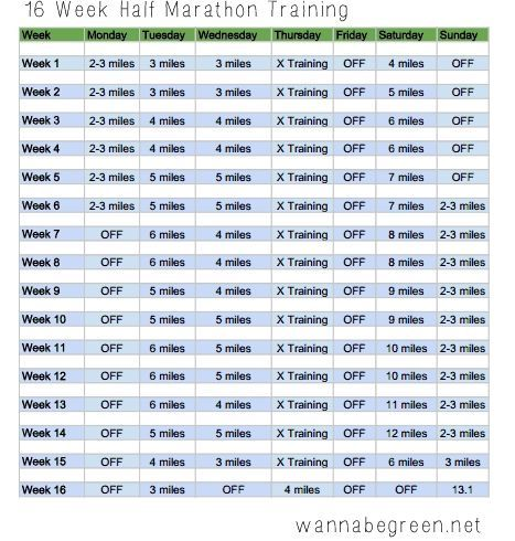 Image Result For 15 Week Half Marathon Training Half Marathon Training Schedule Marathon Training Schedule Half Marathon Training Plan