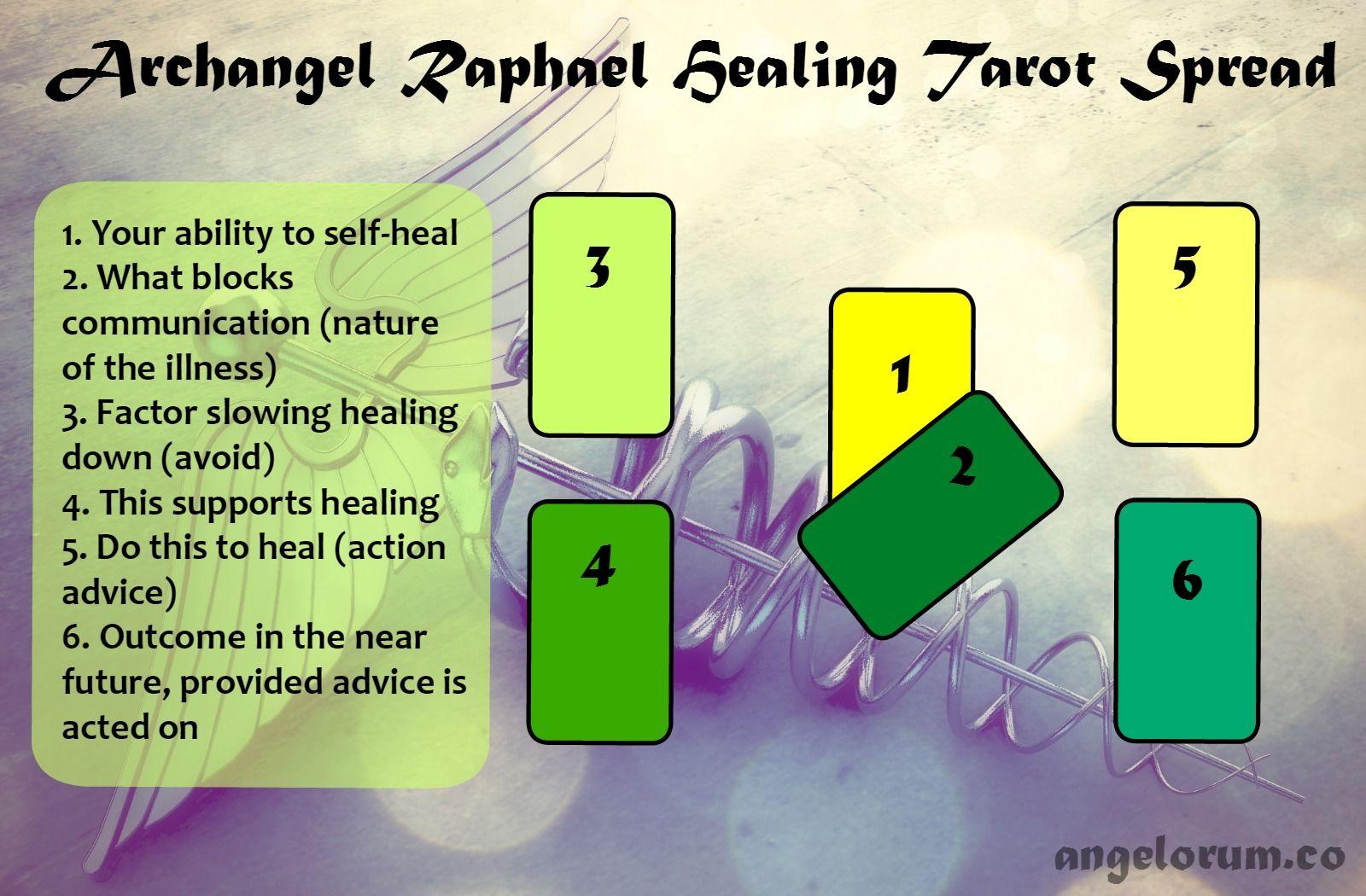 Healing with Archangel Raphael | Tarot | Tarot spreads