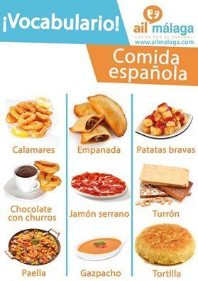 Embedded image comida pinterest spanish learn spanish and authentic food vocabulary in a graphic forumfinder Image collections