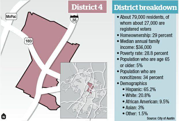 Austin City Council District 4 Family Income Districts City Council