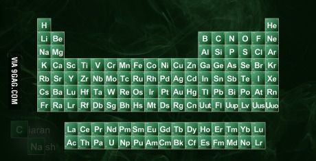 breaking bad has 62 episodes the 62nd element on the periodic table is samarium which is used to treat lung cancer