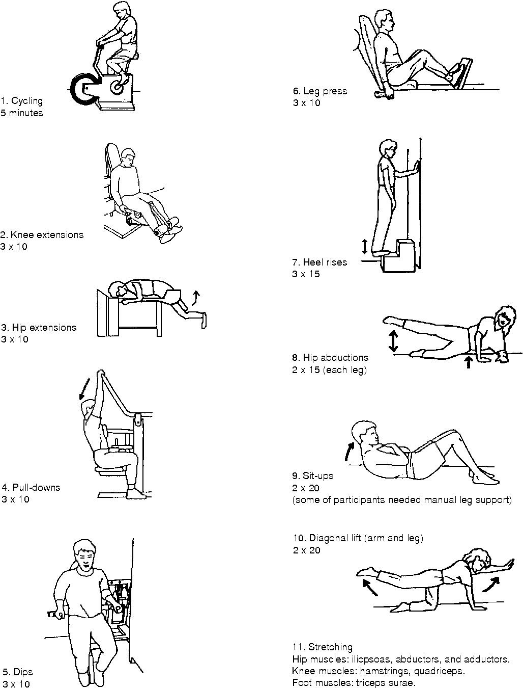 Pin By Courtney Wilder On Pediatric Pt Home Exercises