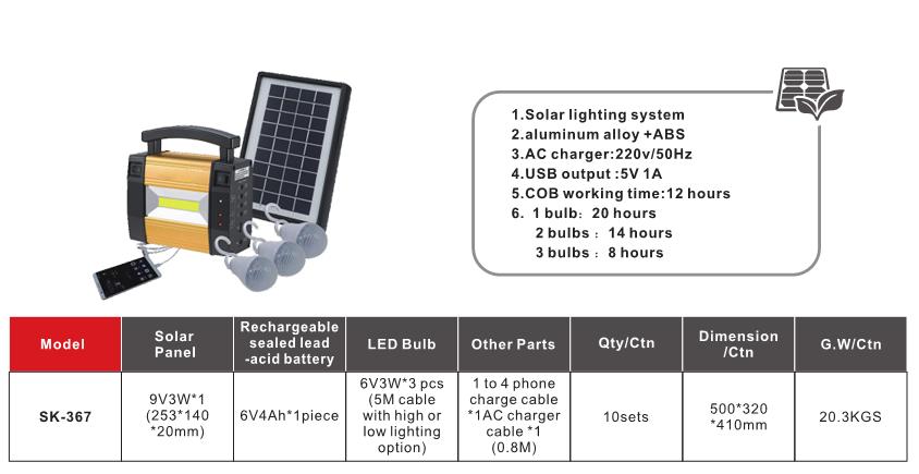 Portable Solar Energy System Generator Outdoor Power Mini Dc Solar