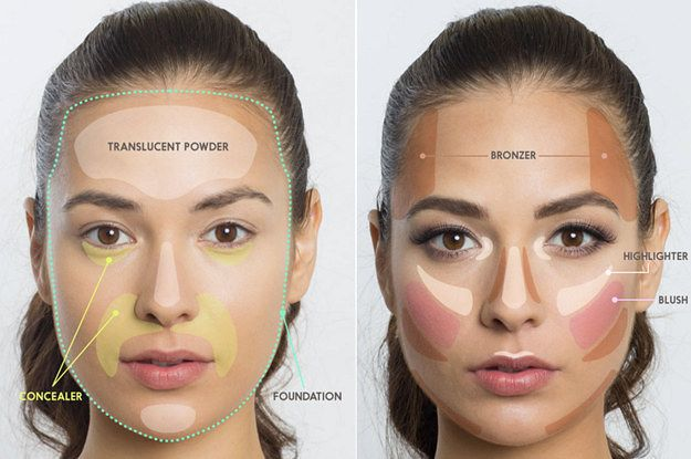 Use these tips for makeup that looks great in photos.