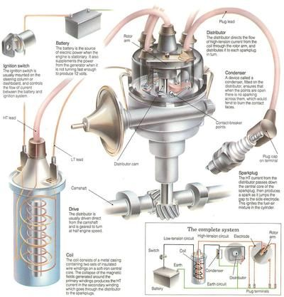 1963 cadillac spark plug wire diagram the 25 best ignition coil ideas on pinterest  the 25 best ignition coil ideas on pinterest