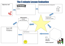 The  Minute Evaluation Plan   Min Plans