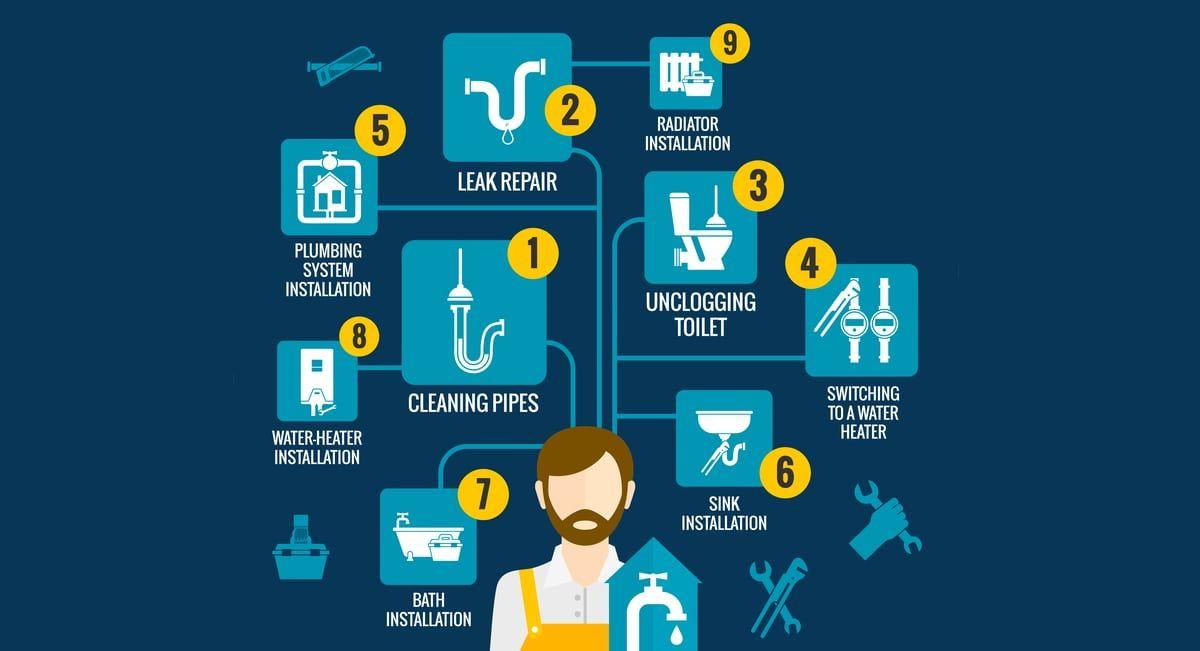 Leak Detection Water Leak Detection 24 Hour Service