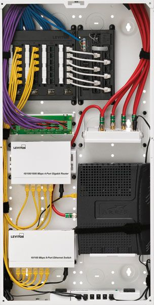 leviton structured media enclosure home automation pinterest rh pinterest com Residential Wiring Closet Commercial Wiring