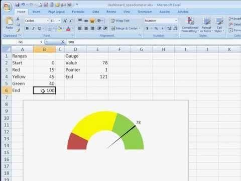 Create Speedometer Chart In Excel Youtube Excel Tutorials