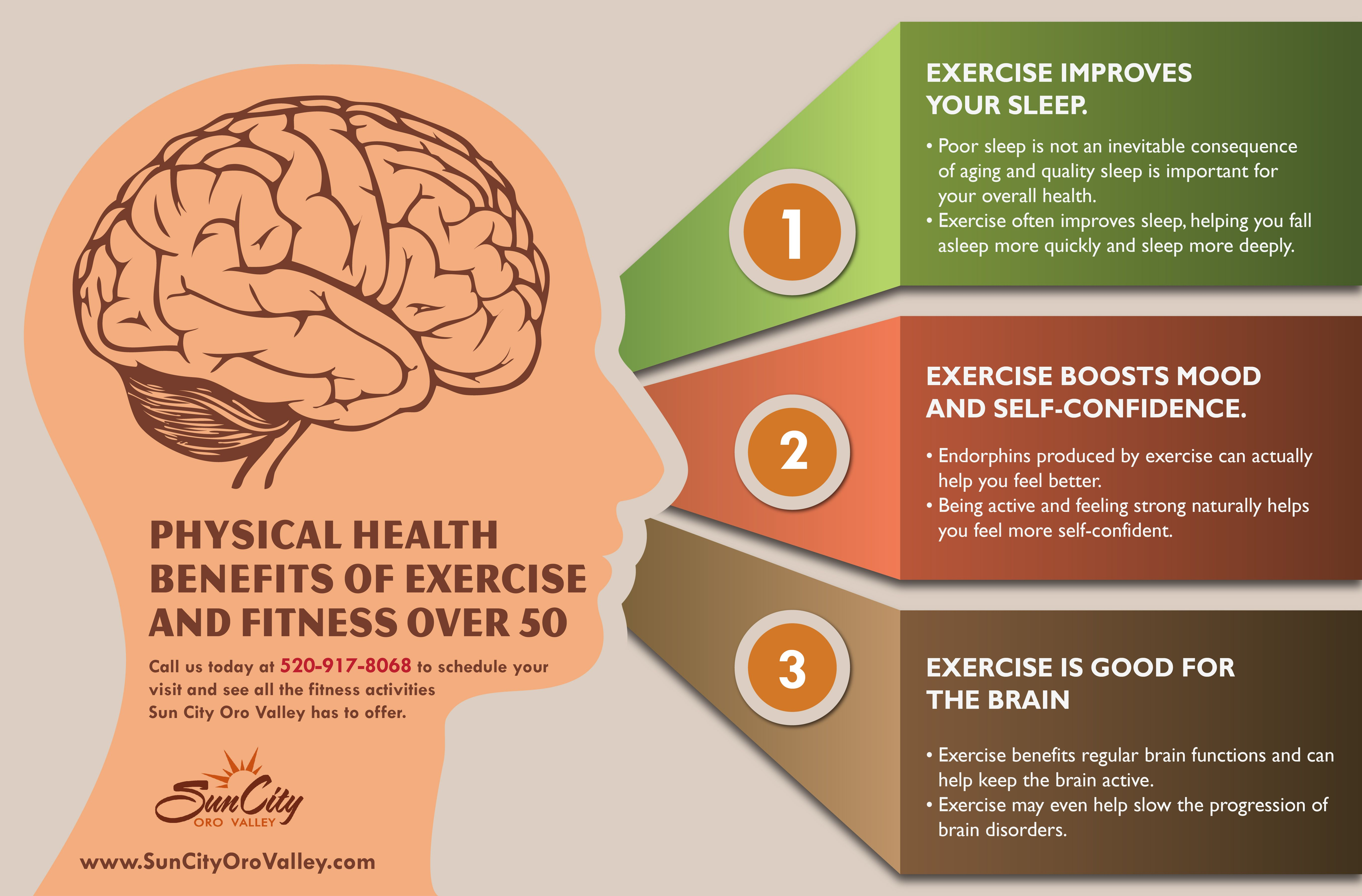 Mental Health Benefits of Exercise and Fitness Over 50 ...