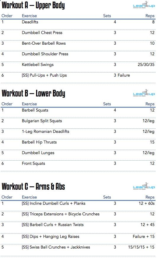 2016 Workout Program Split Plan Plans Programs For Men