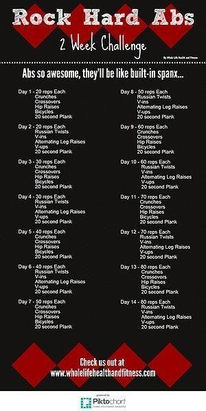 Bist du bereit für dein Bauchmuskeltraining? 2 Wochen fantastisches Bauchmuskeltraining ... - Sport und Frauen #abchallenge