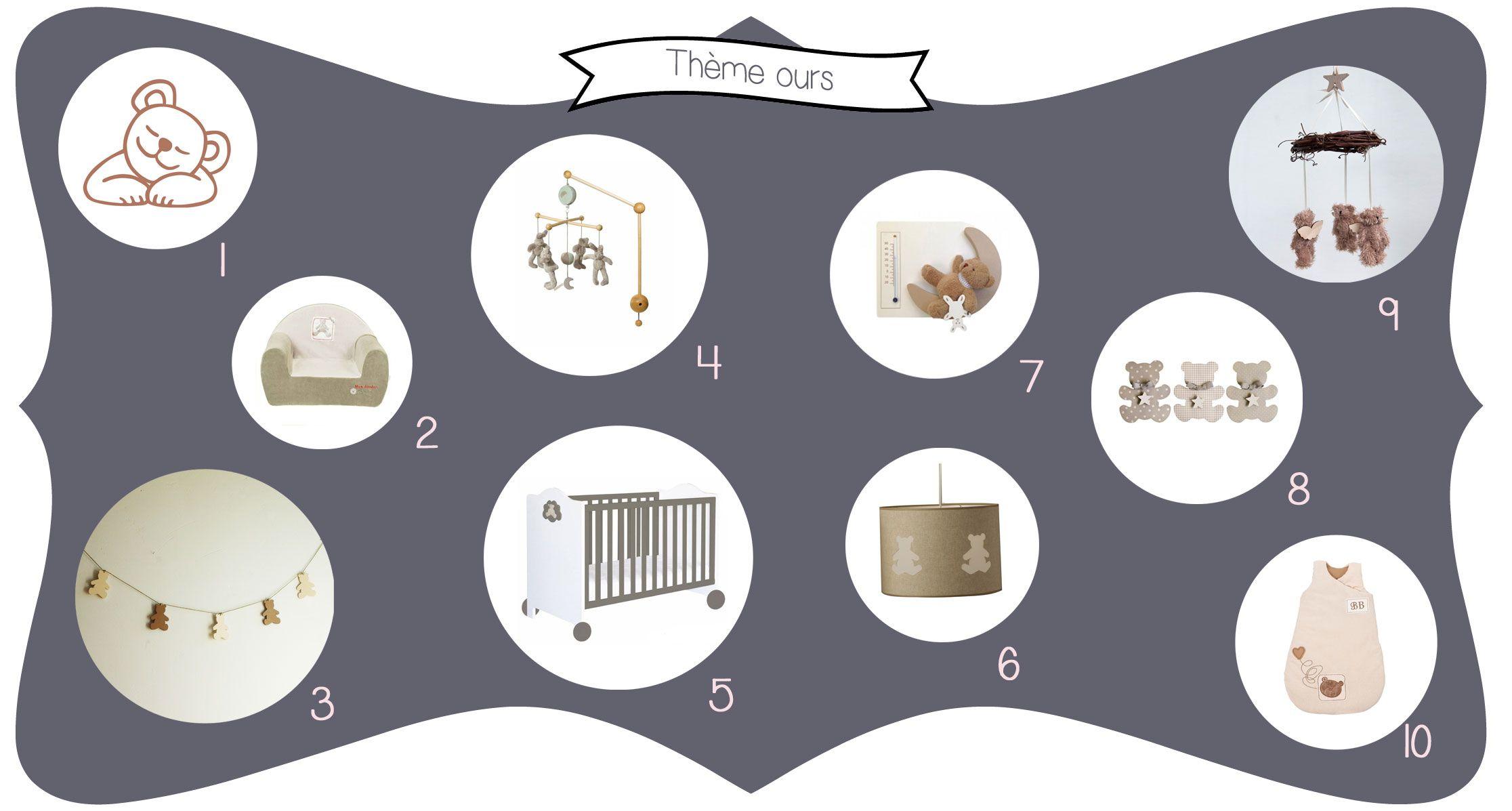 Idée chambre bébé thème Ours