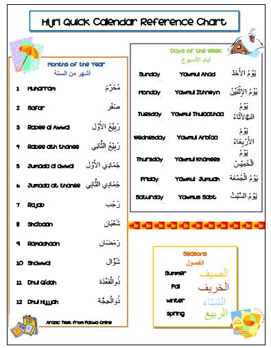 Hijri Calendar Quick Reference Chart For Kids Islamic Educational