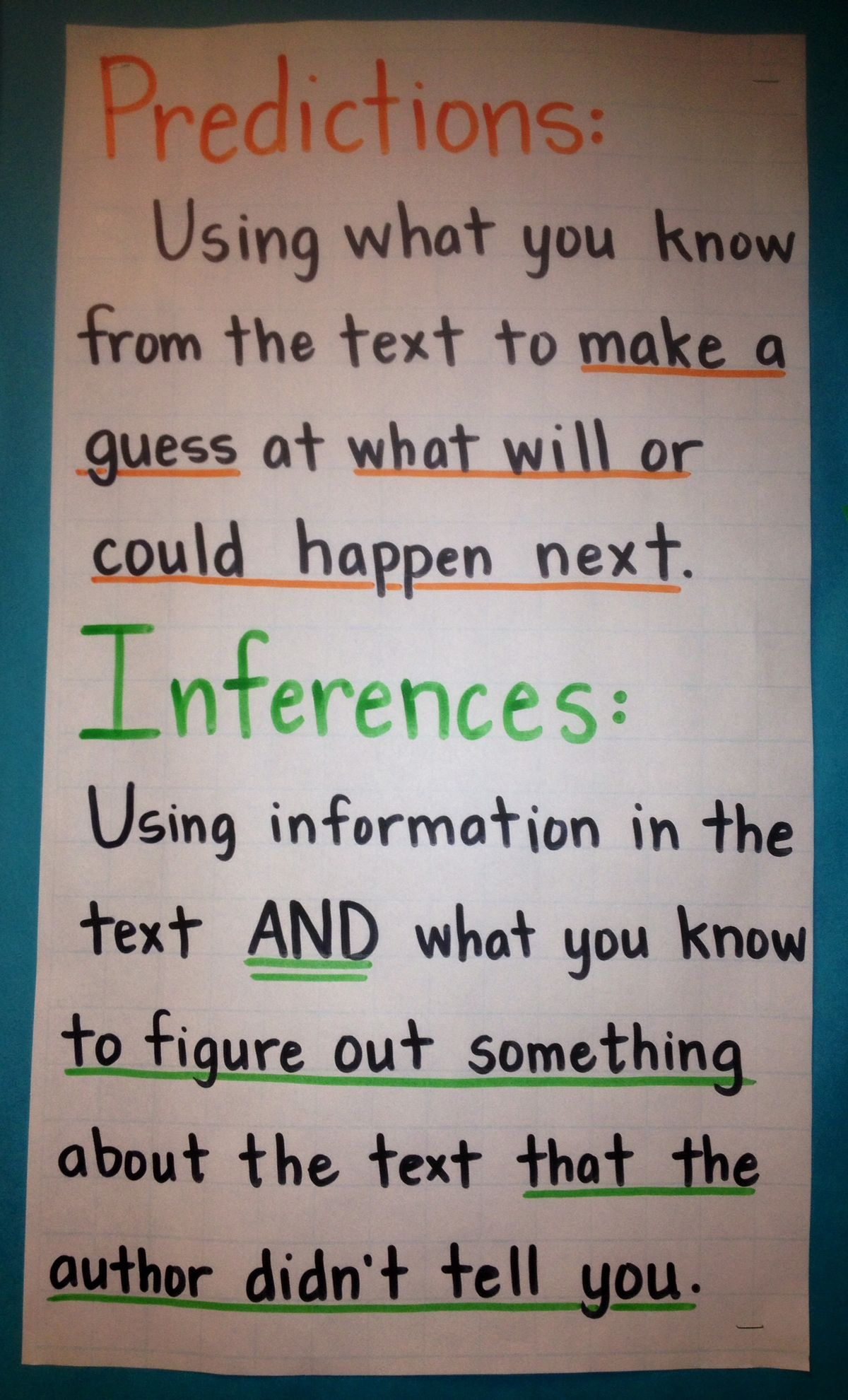 Pin By Kathy Zangen On Anchor Charts