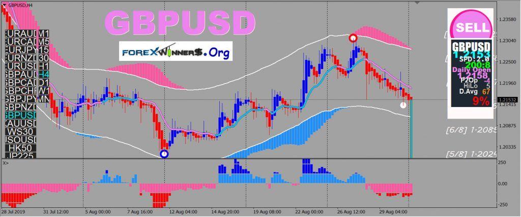 Fss30 Indicator Mt4