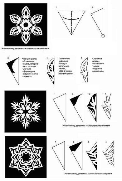 Epingle Par C2 Creations Originales Sur Noel Avec Images Flocons De Neige En Papier Modele Flocon De Neige Deco Noel