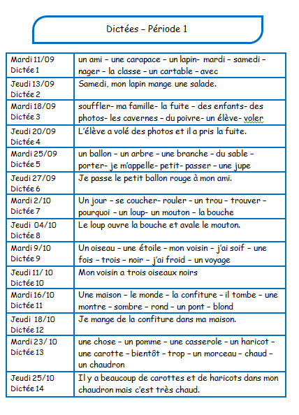 dictées 2012-2013 pour les CE1/CE2 | French activities ...