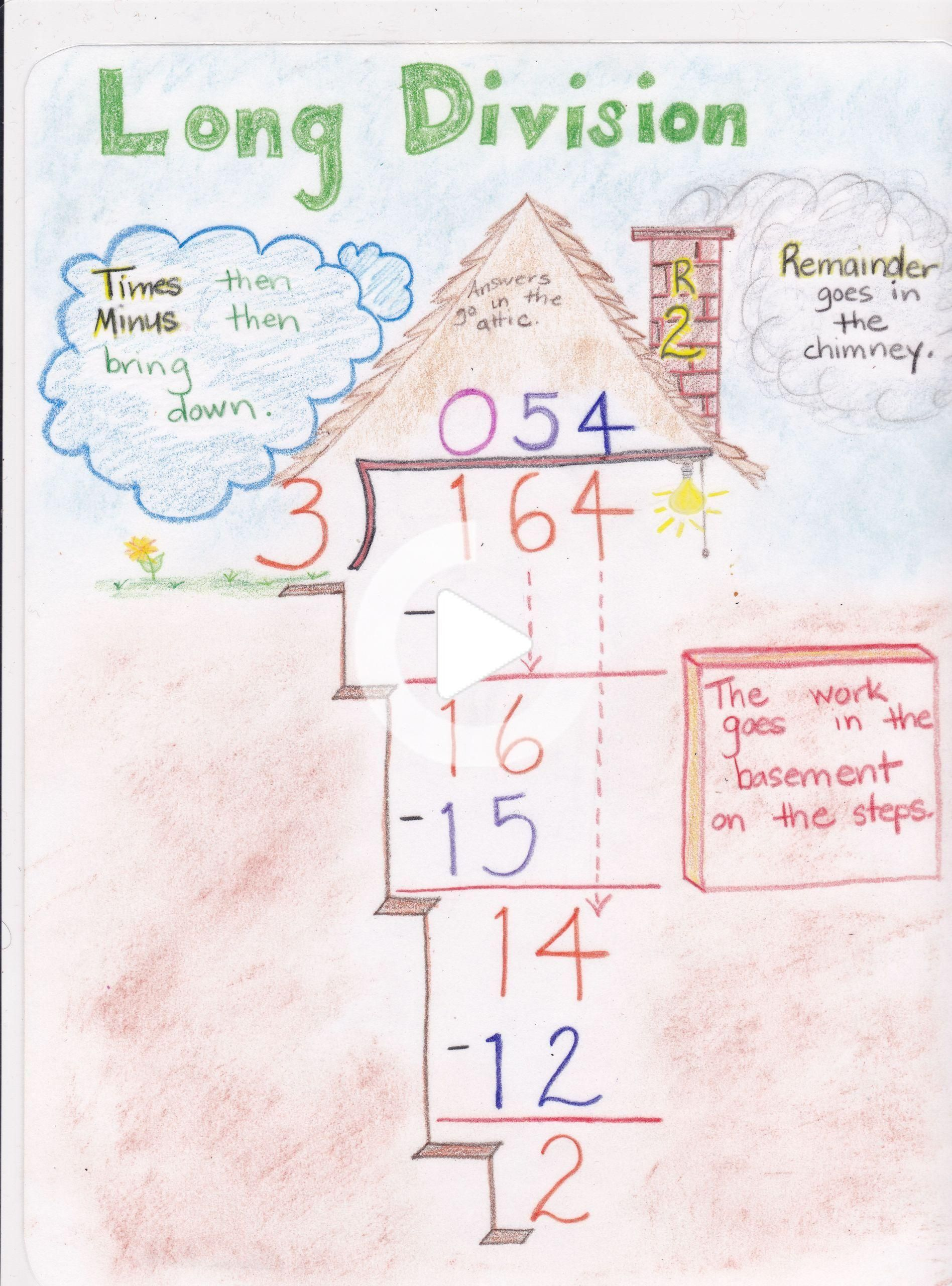 5 Free Math Worksheets Third Grade 3 Division Long