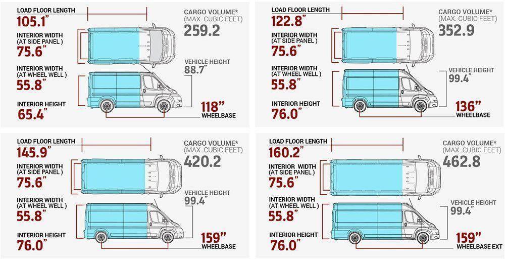 Dodge Promaster 3500 Extended Interior Dimensions Van