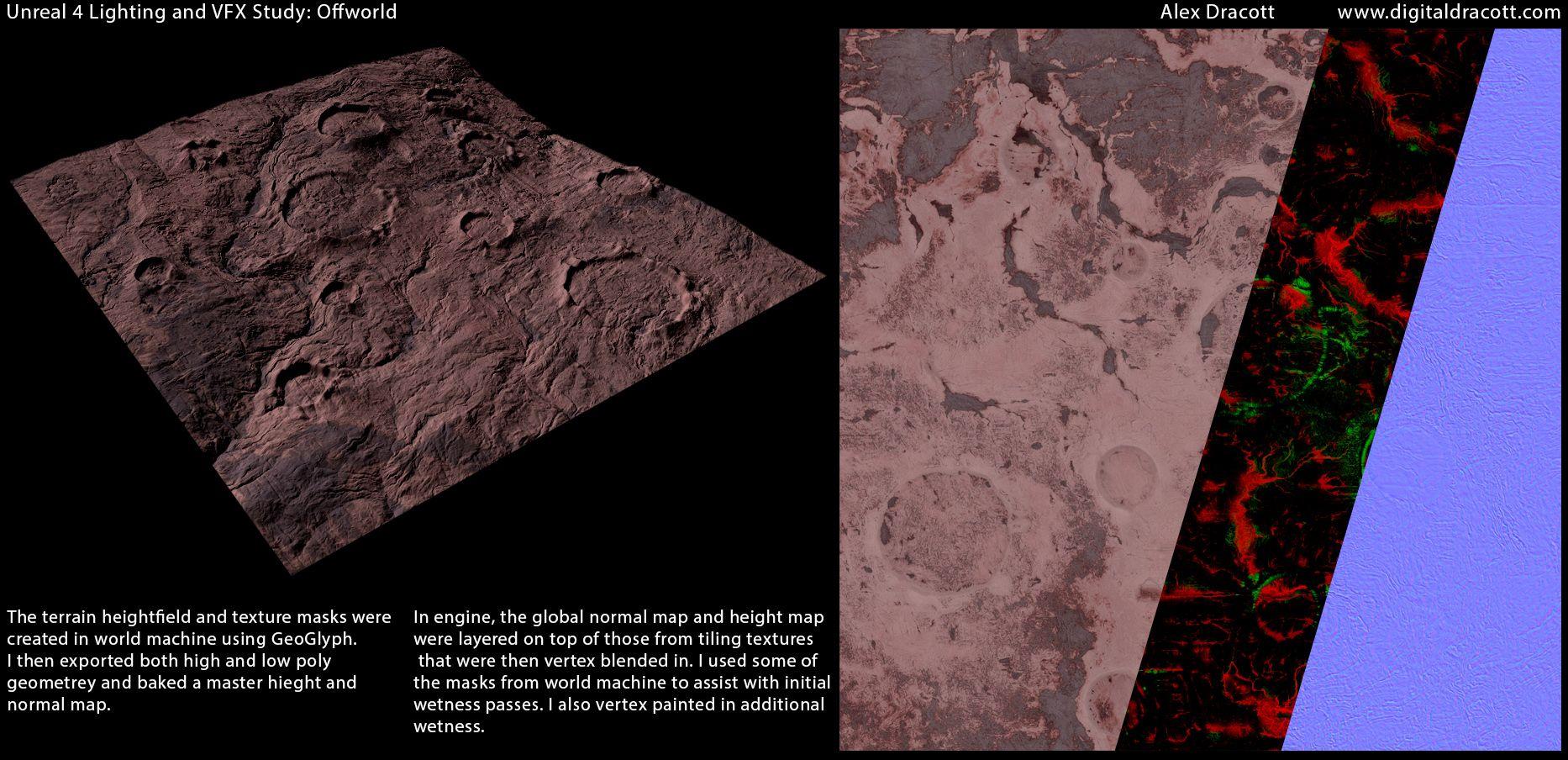 Ue4 Lighting Study Offworld With Images Unreal Engine Light
