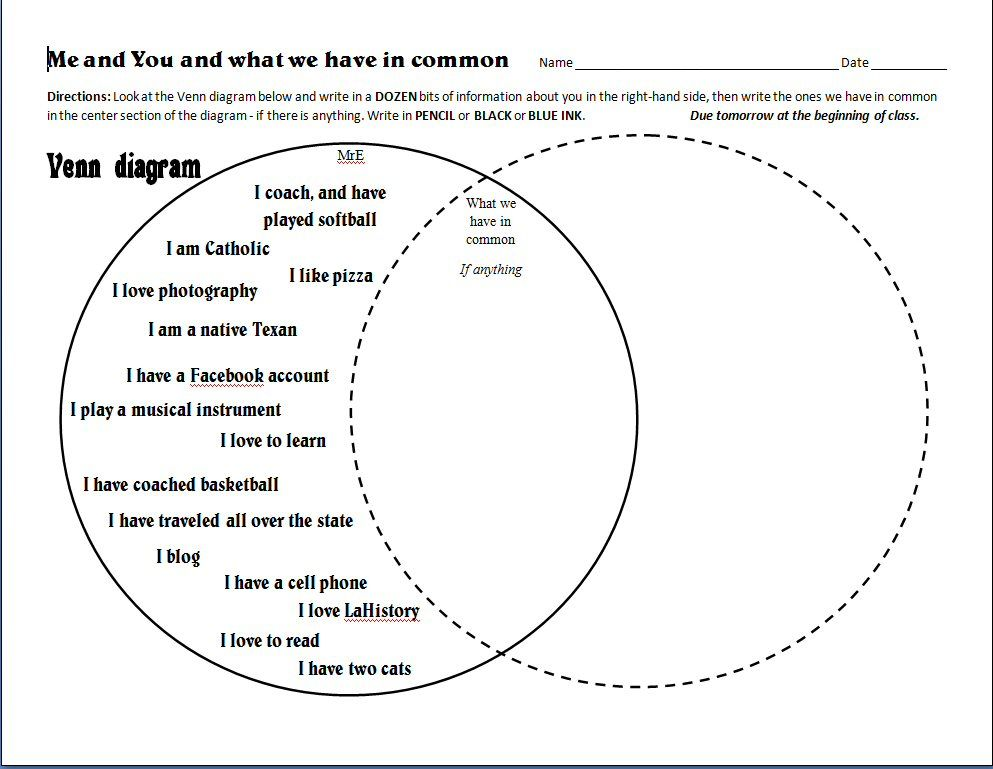 Me you and what we have in common venn diagram great for first teaching ideas me you and what we have in common venn diagram great for first ccuart Image collections