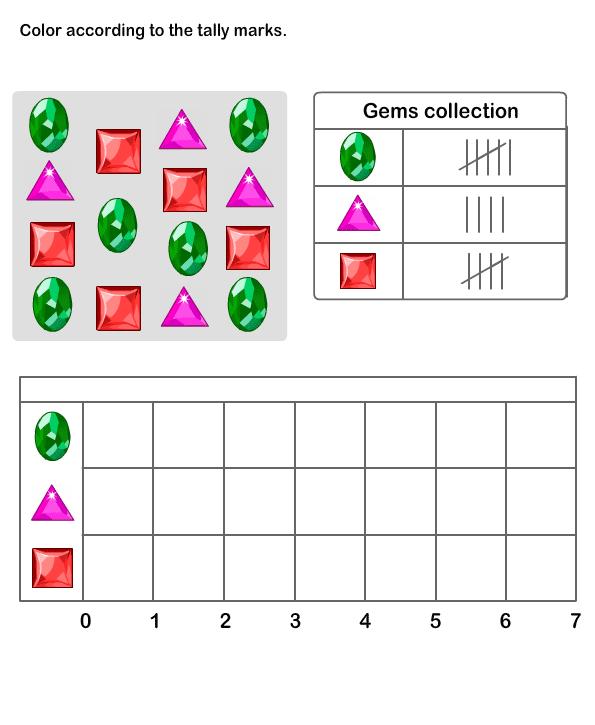 Math Worksheets Grade 2 Worksheets Tally Chart Worksheets Tally Chart Maths Practice Sheets Bar Graphs