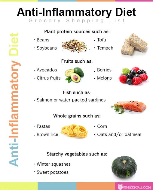 anti inflammatory diet fruits